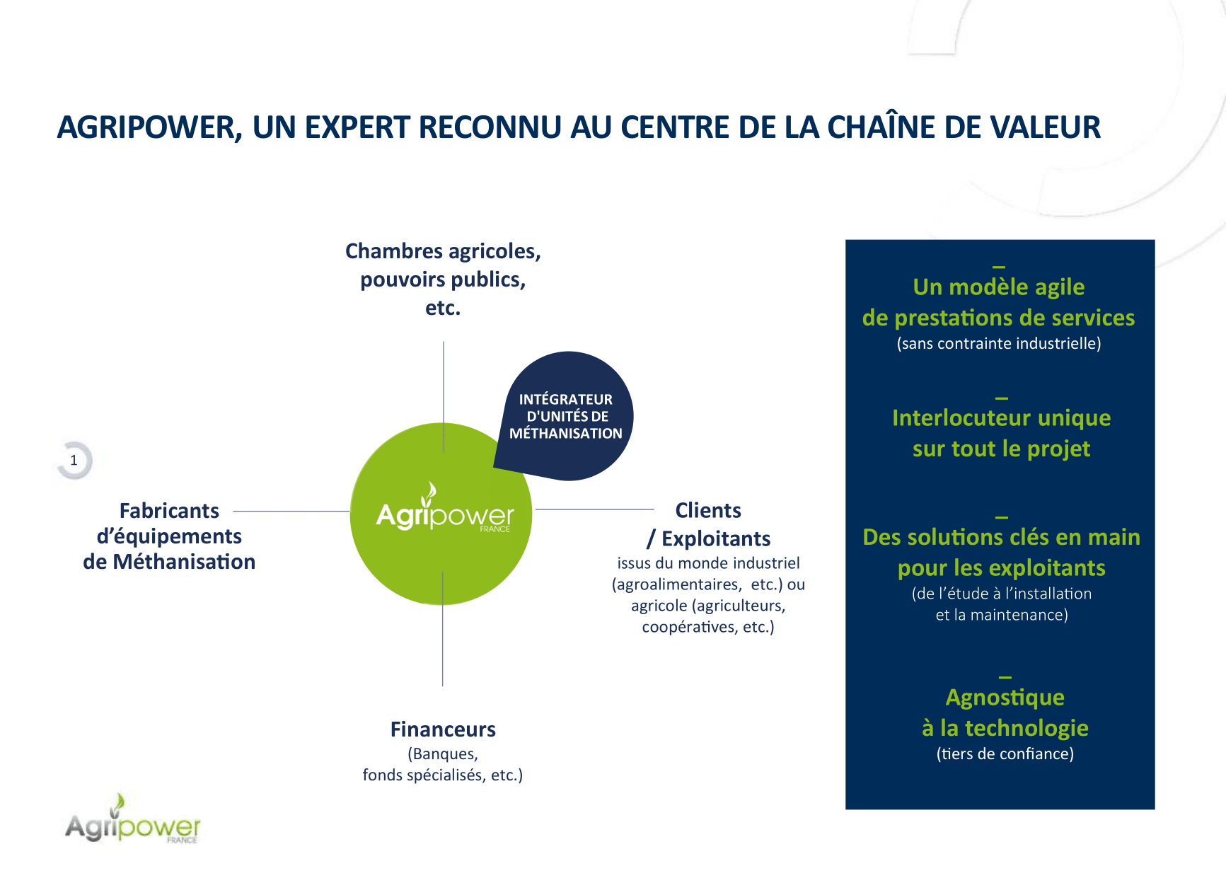 agripower-ipo-societe-01.png